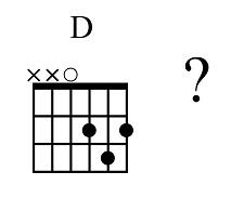 gitargrep